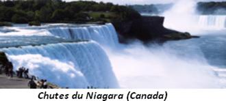 Chutes du Niagara (Canada)