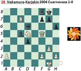Puzzle 28  Nakamura-Karjakin