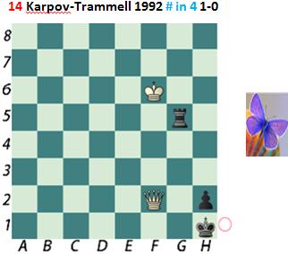 Puzzle 14  Karpov-Trammell