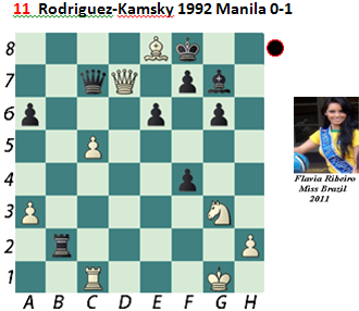 Puzzle 11 Rodriguez-Kamsky Chess Beauty puzzles