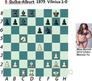 Puzzle 9  Gulko-Alburt