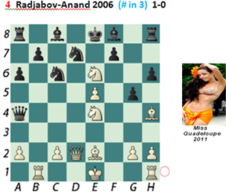 Radjabov-Anand