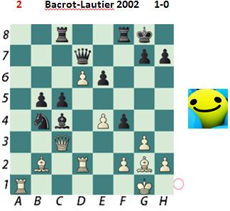 Puzzle 2  Bacrot-Lautier