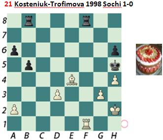 Puzzle 21  Kosteniuk-Trofimova