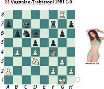 Vaganian-Trabattoni