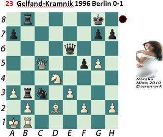 Puzzle 23  Gelfand-Kramnik