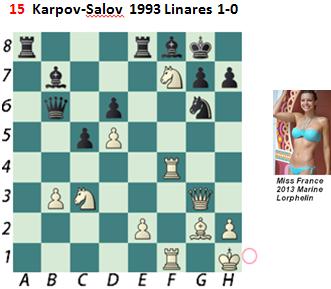 Puzzle 15  Karpov-Salov