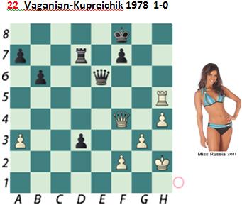 Vaganian-Kupreichik