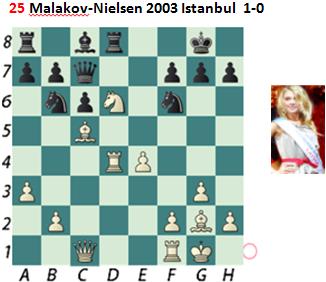 Puzzle 25  Malakov-Nielsen