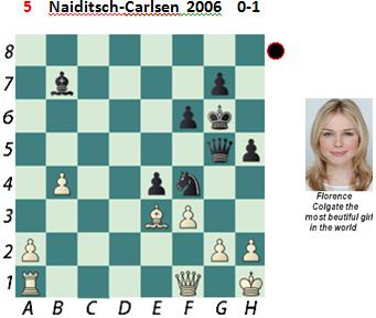 Puzzle 5  Naiditsch-Carlsen