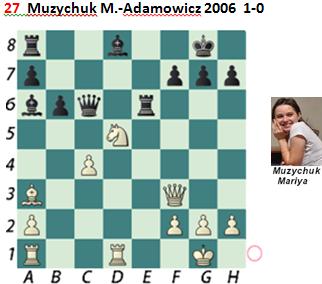 Puzzle 27 Muzychuk M.-Adamowicz 2006   1-0