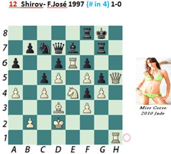 Shirov-F.José