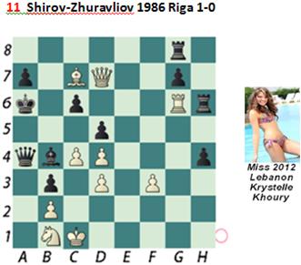 Shirov-Zhuravliov