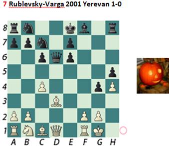 Rublevsky-Varga
