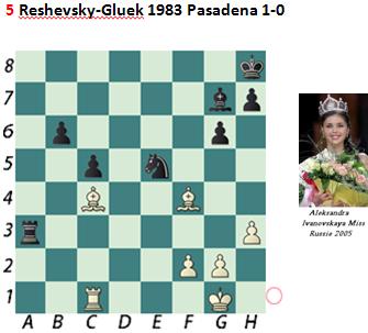 Reshevsky-Gluek
