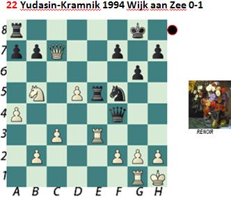 Puzzle 22  Yudasin-Kramnik