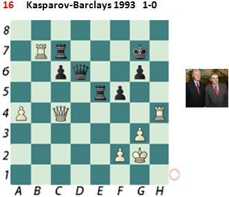 Puzzle 16  Kasparov-Barclays