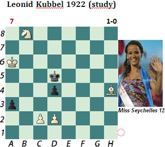 Leonid KUBBEL (study) 1922