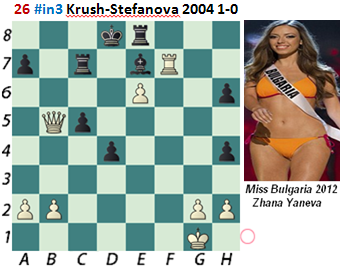 puzzle 26  Krush-Stefanova 2004  # in 3   1-0