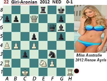 puzzle 22    Giri-Aronian  2012    0-1